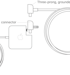 learn where you can use each adapter [ 1440 x 740 Pixel ]