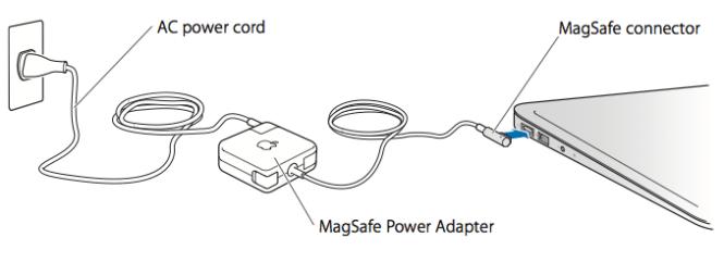 Aurtralia Extension Cord Plug Wiring Diagram 30 Amp Extension – Extension Cord Wire Diagram