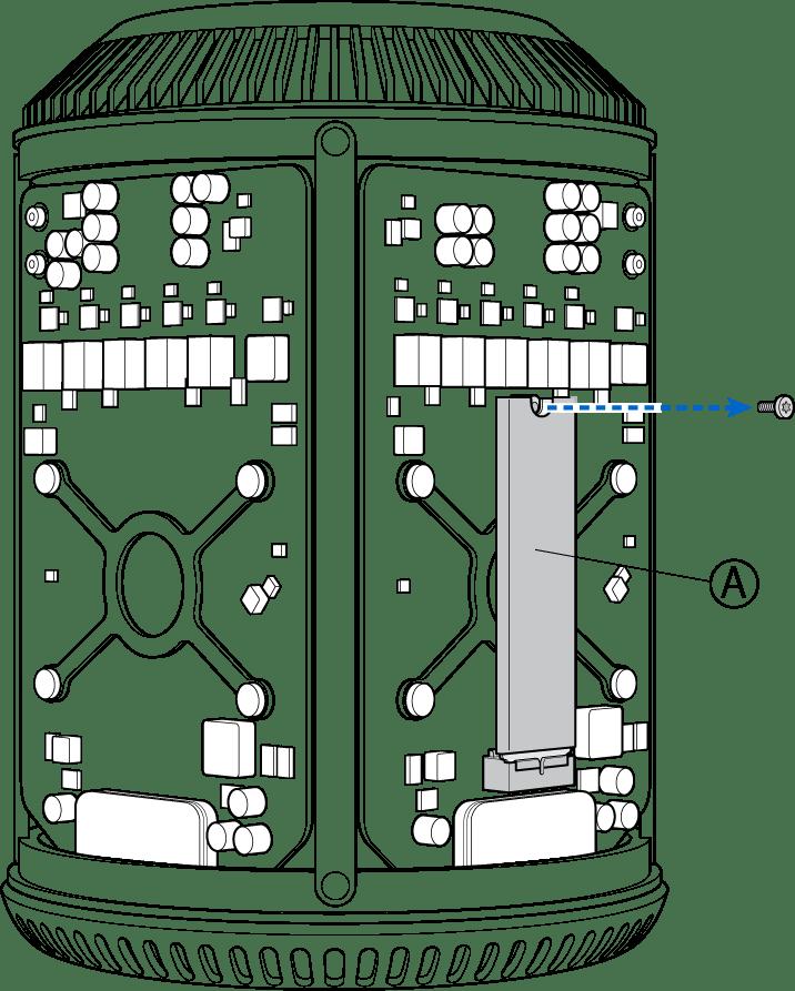 Mac Pro (fine 2013): rimozione e installazione della
