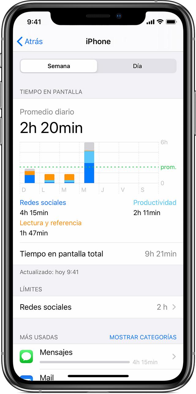 Usar Tiempo en pantalla en un iPhone, iPad o iPod touch