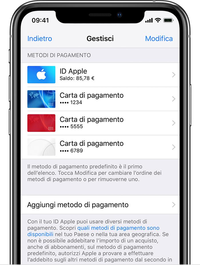 Metodi Di Pagamento Che Puoi Usare Con Il Tuo Id Apple
