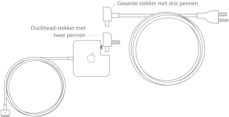 De trekbelasting op de MagSafe-lichtnetadapter beperken