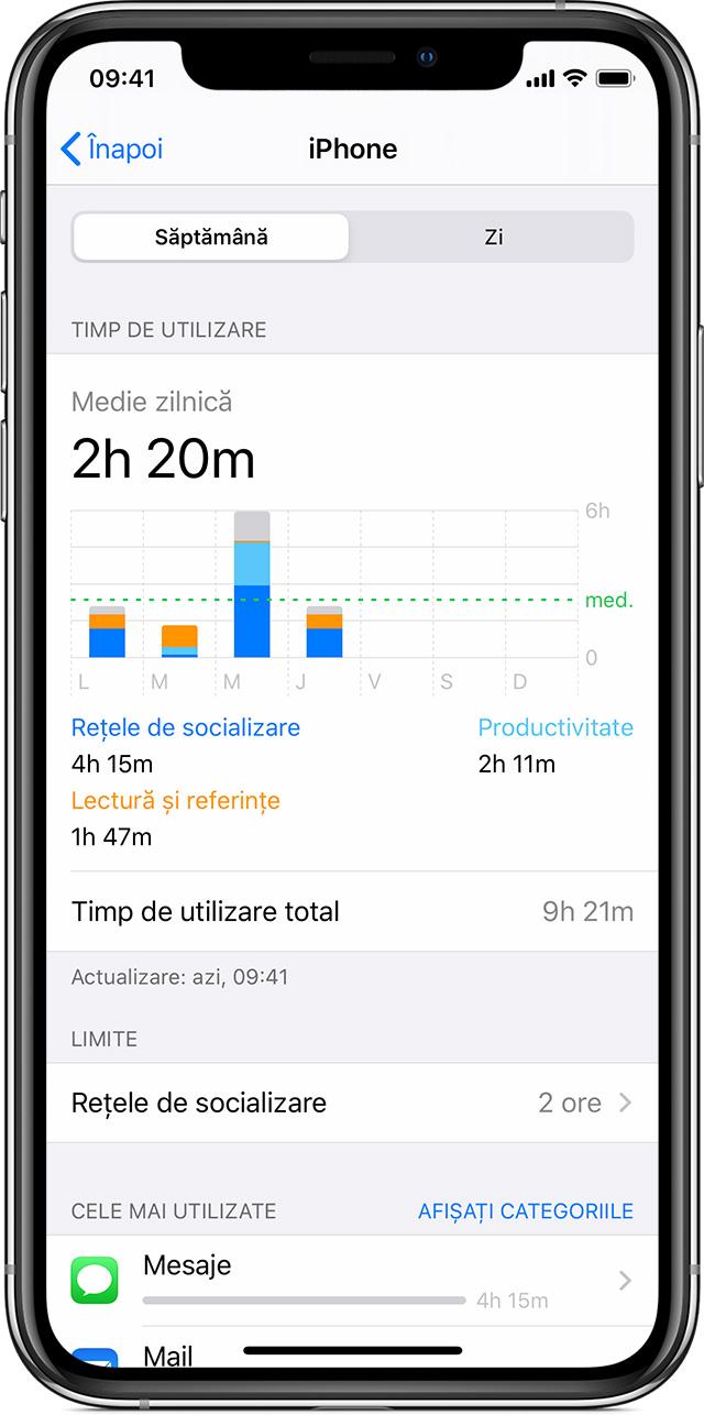Folosirea funcționalității Timp de utilizare pe iPhone