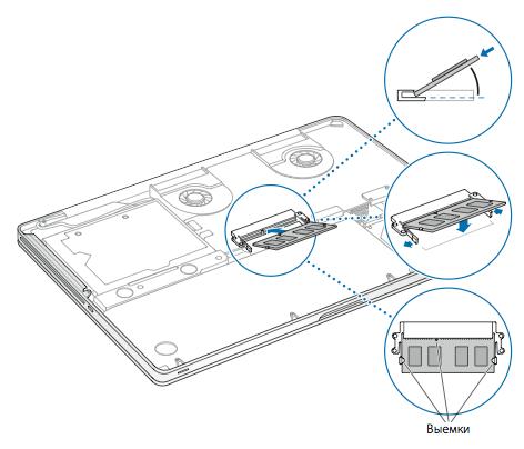 MacBook Pro: извлечение или установка модулей памяти