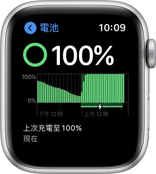 查看電池狀態並為 Apple Watch 充電 - Apple 支援