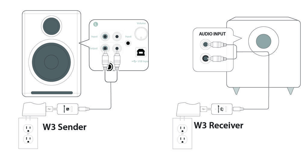 Connecting a Wireless S8 subwoofer to a pair of