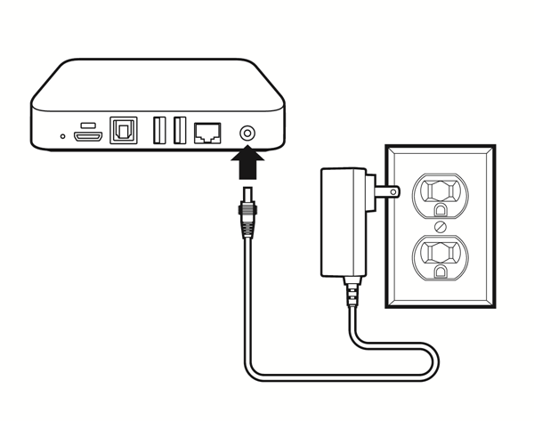 Connect and Register Device / Drive Products Knowledge