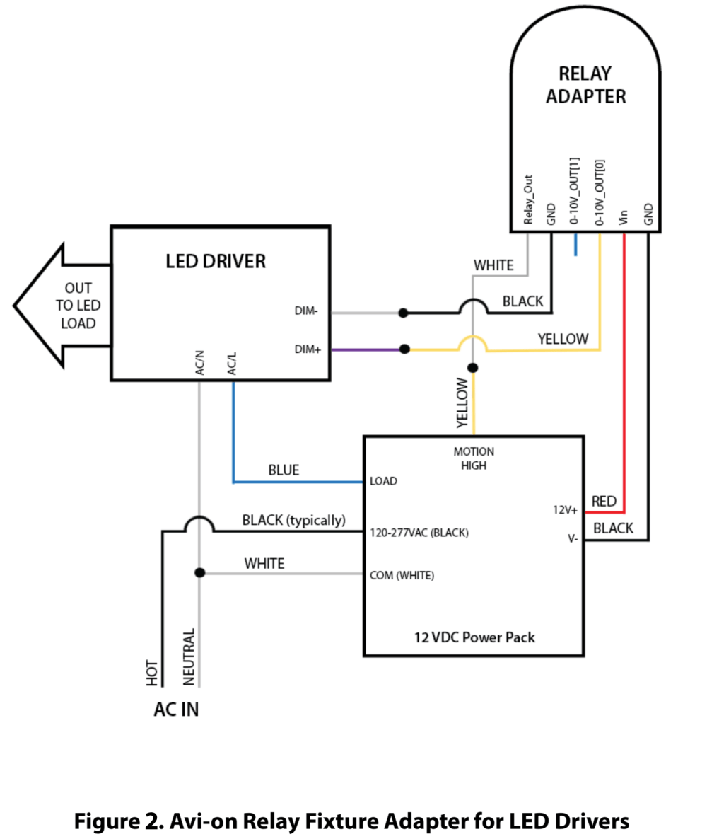medium resolution of fixture adapter wiring diagrams