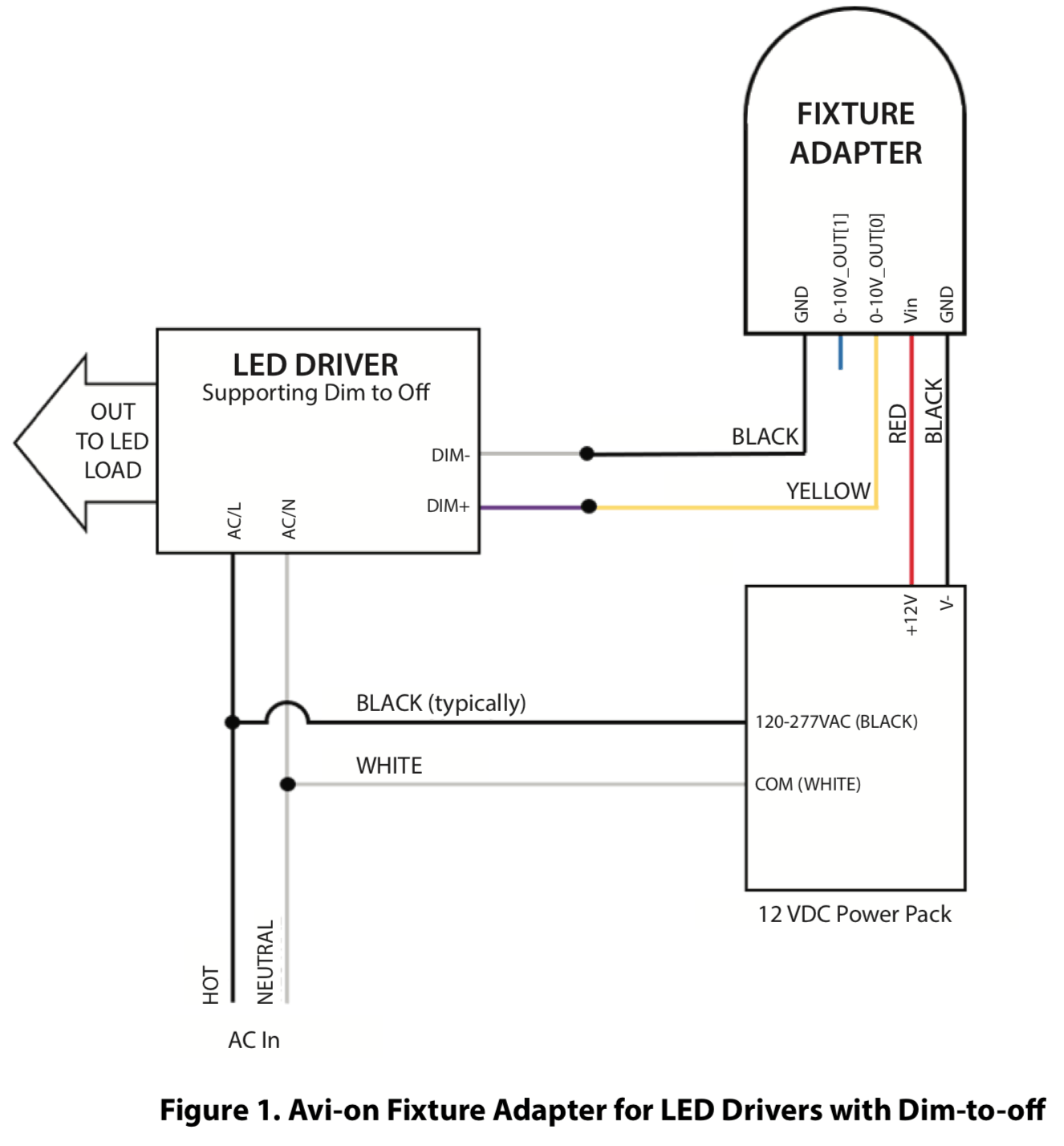 hight resolution of fixture adapter wiring diagrams