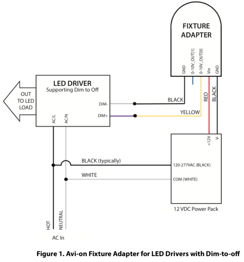 small resolution of fixture adapter wiring diagrams