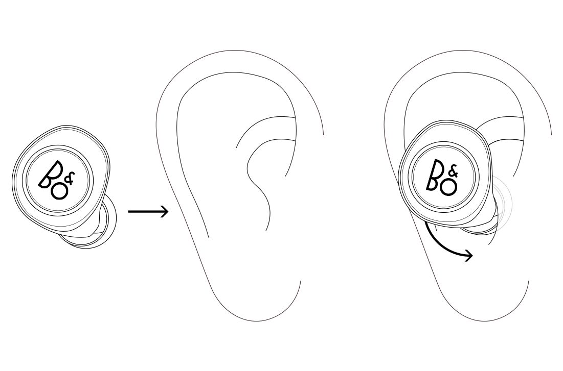 How to correctly fit your Beoplay E8 Motion