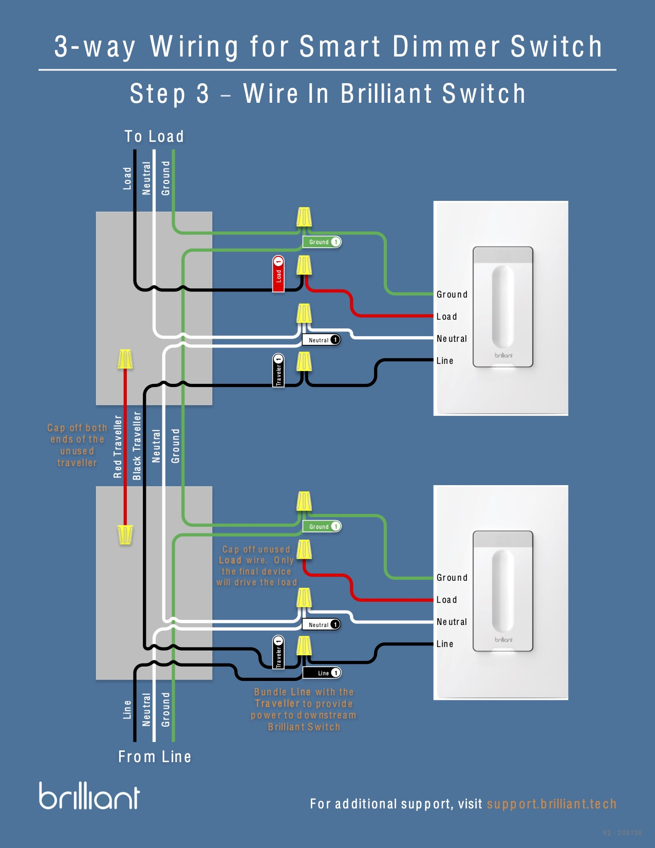 Wiring Diagram Double Switch Wiring : wiring, diagram, double, switch, Installing, Multi-way, Brilliant, Smart, Dimmer, Switch, Setup, Support