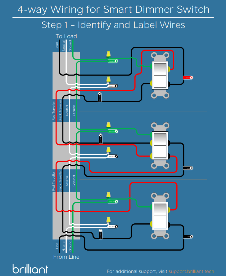 3 Way Dimmer Switch Wiring Diagram : dimmer, switch, wiring, diagram, Installing, Multi-way, Brilliant, Smart, Dimmer, Switch, Setup, Support