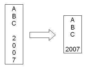 Wie kann ich horizontale und vertikale Zeichen kombinieren