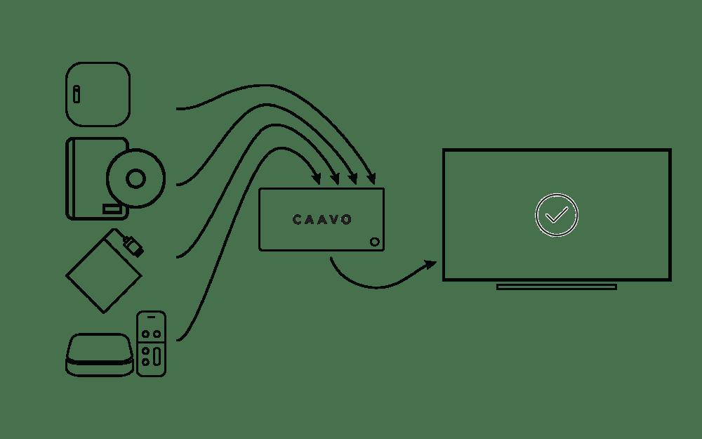 medium resolution of ctrl cntr setup 1 png