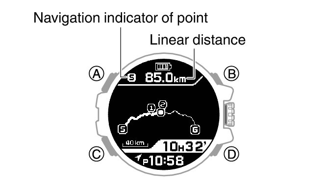 Checking the Distance to Your Destination Module No. 3452
