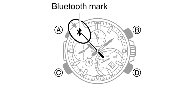 Pairing the watch with a phone Module No. 5419 EDIFICE