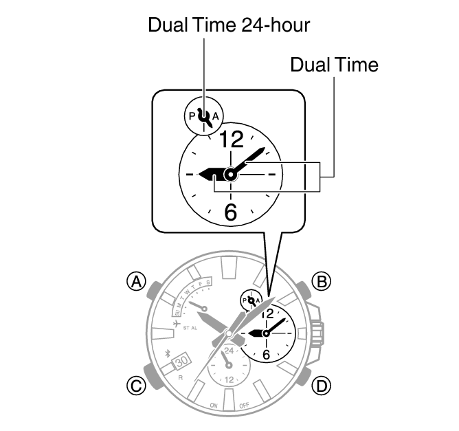 Configuring Dual Time Settings Module No. 5429 EDIFICE