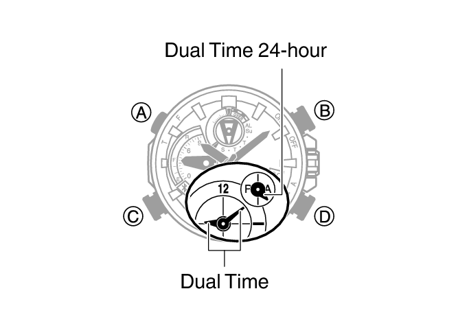 Configuring Dual Time Settings Module No. 5512 EDIFICE