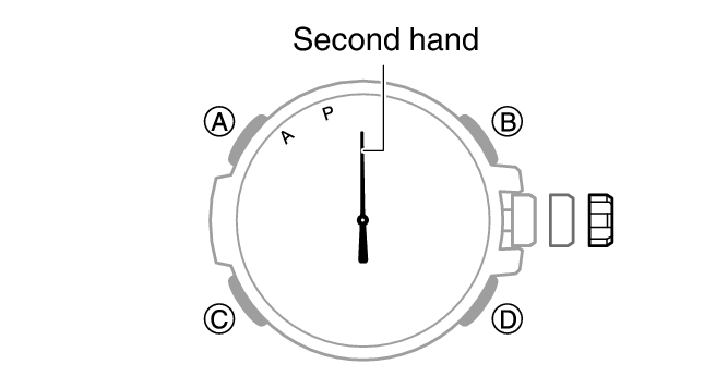 Returning the Watch to Its Factory Default Settings Module