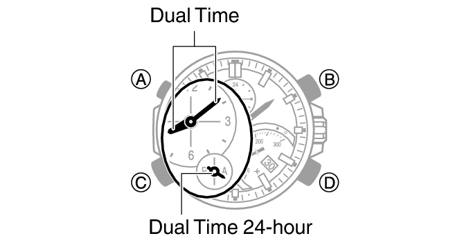 Configuring Dual Time Settings Module No. 5519 EDIFICE