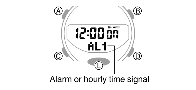Enabling/Disabling an Alarm or the Hourly Time Signal