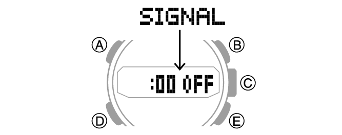 Configuring the Hourly Time Signal Setting Module No. 5608