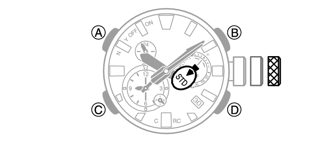 Using Watch Operations to Adjust the Time Setting Module