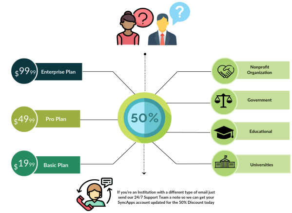 Offer Nonprofit Educational Pricing
