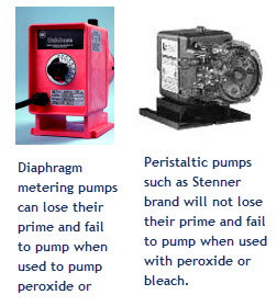 diaphragm-vs-peristaltic-pumps