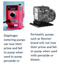 diaphragm-vs-peristaltic-pumps
