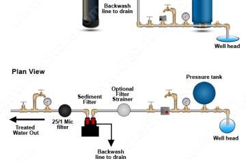 Plumbing Schematic Filter | Licensed HVAC and Plumbing