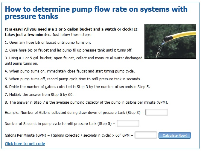 how to calculate water flow rate from pressure