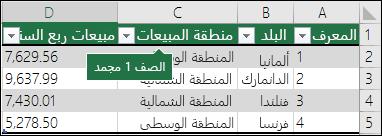 مثال جدول إكسل - نسخ البيانات من Excel