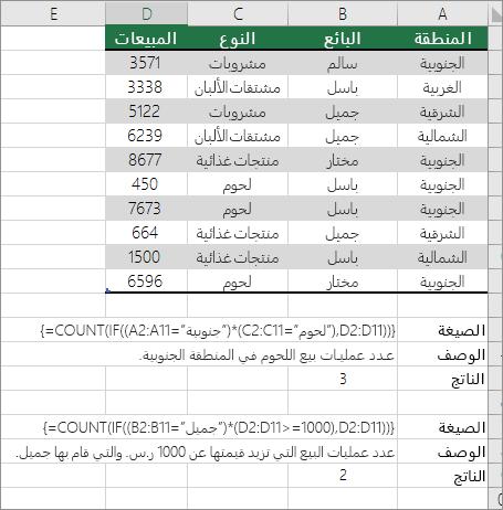 أمثلة تطبيقية على استخدام الدالتين IF و COUNT المتداخلتين