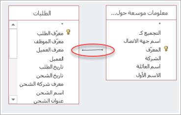 لقطة شاشة تظهر الربط بين جدولين - إضافة صلة