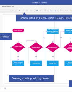 Page layout overview also of visio online rh support office