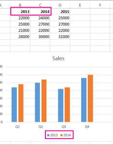 New data series added to  worksheet also add your chart office support rh