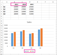 Add a data series to your chart - Office Support