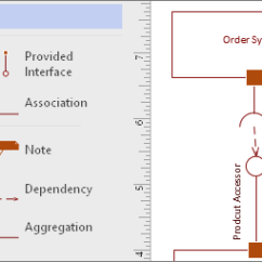 Visio 2013 Uml Deployment Diagram Ryobi Tiller Fuel Line Create A Component Stencil And Example Shapes On The Page