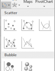 Select arrow next to scatter charts also present your data in  bubble chart excel rh support office