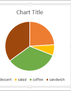 Pie chart with elements styles and filters buttons also add  office support rh