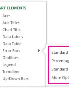 Error bar options also add change or remove bars in  chart office support rh
