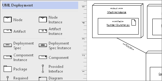 uml deployment diagram tutorial 3 battery create a visio stencil example shapes on the page