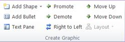 The Create Graphic group on the Design tab under SmartArt Tools