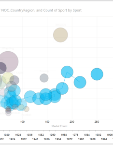 Time based bubble visualizations in power view also tutorial create amazing reports part excel rh support office