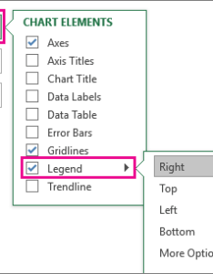 Chart elements   legend in excel also add and format  office support rh