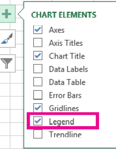 List of the different elements in chart also add  legend to excel rh support office