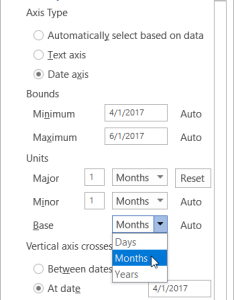 The format axis pane with date and base units selected also display or change dates on  category office support rh