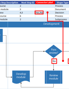 Excel process map interaction with visio flow chart connector label also create  data visualizer diagram rh support office